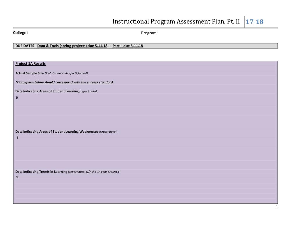 Assessment plan guides templates rubrics vincennes university loading maxwellsz