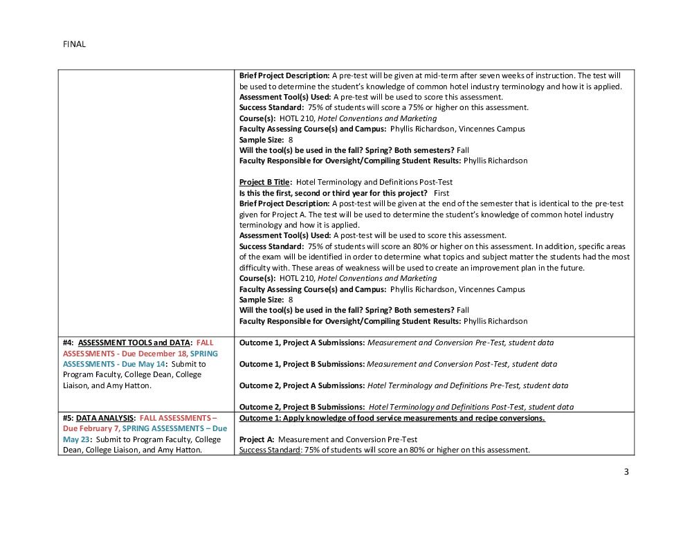 Assessment Plans - Vincennes University