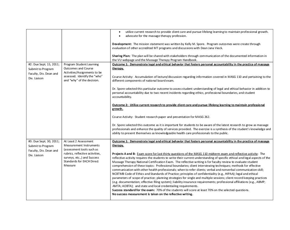 writing in essay style ielts pdf